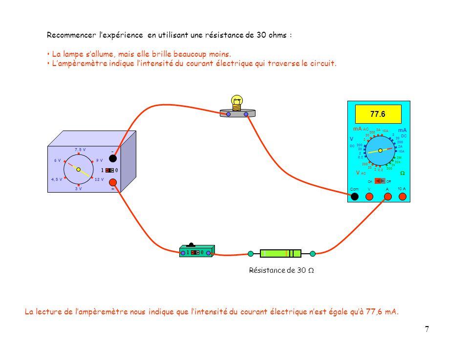 7 4,5 V12 V 3 V 9 V6 V 7,5 V + - 10 10 10 A 77.6 Com mA DC A OffOn 10A 2A 200 20 V  2 V AC mA AC V DC 2M 20k 2k 200 0.2 2 200 20 2 0.2 2 20 200 10A 2A 200 20 Recommencer l'expérience en utilisant une résistance de 30 ohms : La lampe s'allume, mais elle brille beaucoup moins.