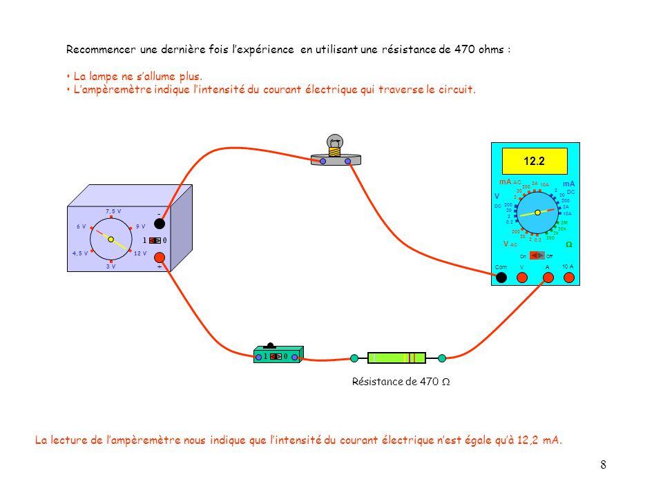 8 4,5 V12 V 3 V 9 V6 V 7,5 V + - 10 10 10 A 12.2 Com mA DC A OffOn 10A 2A 200 20 V  2 V AC mA AC V DC 2M 20k 2k 200 0.2 2 200 20 2 0.2 2 20 200 10A 2A 200 20 Recommencer une dernière fois l'expérience en utilisant une résistance de 470 ohms : La lampe ne s'allume plus.