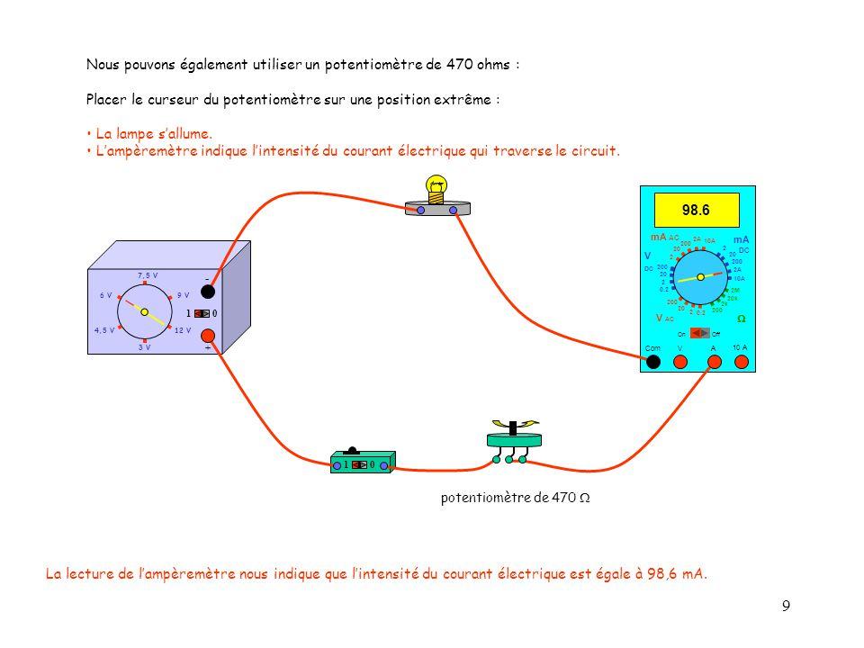 9 4,5 V12 V 3 V 9 V6 V 7,5 V + - 10 10 10 A 98.6 Com mA DC A OffOn 10A 2A 200 20 V  2 V AC mA AC V DC 2M 20k 2k 200 0.2 2 200 20 2 0.2 2 20 200 10A 2A 200 20 Nous pouvons également utiliser un potentiomètre de 470 ohms : Placer le curseur du potentiomètre sur une position extrême : La lampe s'allume.