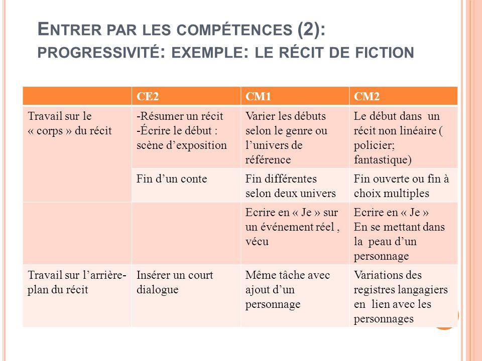 E NTRER PAR LES COMPÉTENCES (2): PROGRESSIVITÉ : EXEMPLE : LE RÉCIT DE FICTION CE2CM1CM2 Travail sur le « corps » du récit -Résumer un récit -Écrire l