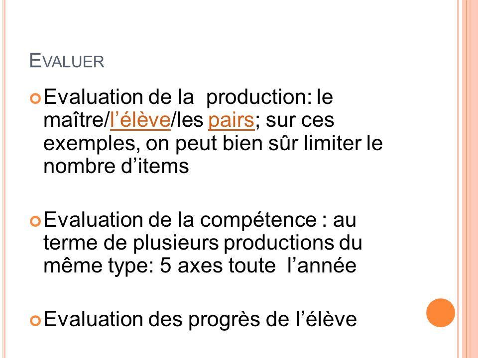 E VALUER Evaluation de la production: le maître/l'élève/les pairs; sur ces exemples, on peut bien sûr limiter le nombre d'itemsl'élèvepairs Evaluation de la compétence : au terme de plusieurs productions du même type: 5 axes toute l'année Evaluation des progrès de l'élève