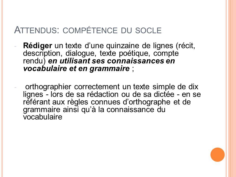 A TTENDUS : COMPÉTENCE DU SOCLE - Rédiger un texte d'une quinzaine de lignes (récit, description, dialogue, texte poétique, compte rendu) en utilisant ses connaissances en vocabulaire et en grammaire ; - orthographier correctement un texte simple de dix lignes - lors de sa rédaction ou de sa dictée - en se référant aux règles connues d'orthographe et de grammaire ainsi qu'à la connaissance du vocabulaire
