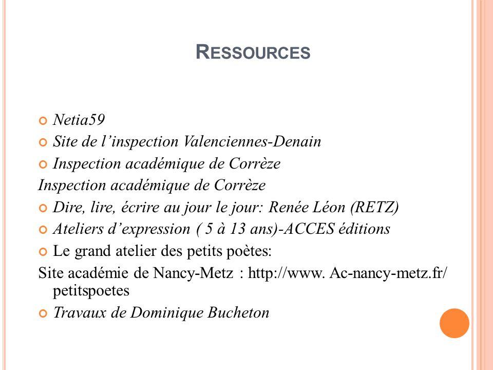 R ESSOURCES Netia59 Site de l'inspection Valenciennes-Denain Inspection académique de Corrèze Dire, lire, écrire au jour le jour: Renée Léon (RETZ) At