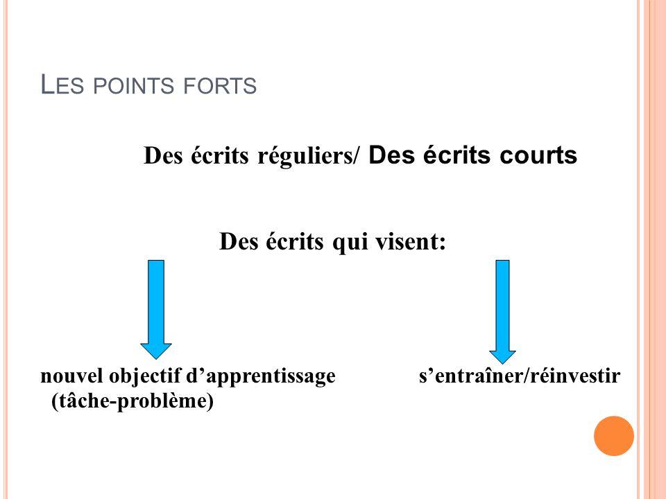 L ES POINTS FORTS Des écrits réguliers/ Des écrits courts Des écrits qui visent: nouvel objectif d'apprentissage s'entraîner/réinvestir (tâche-problèm