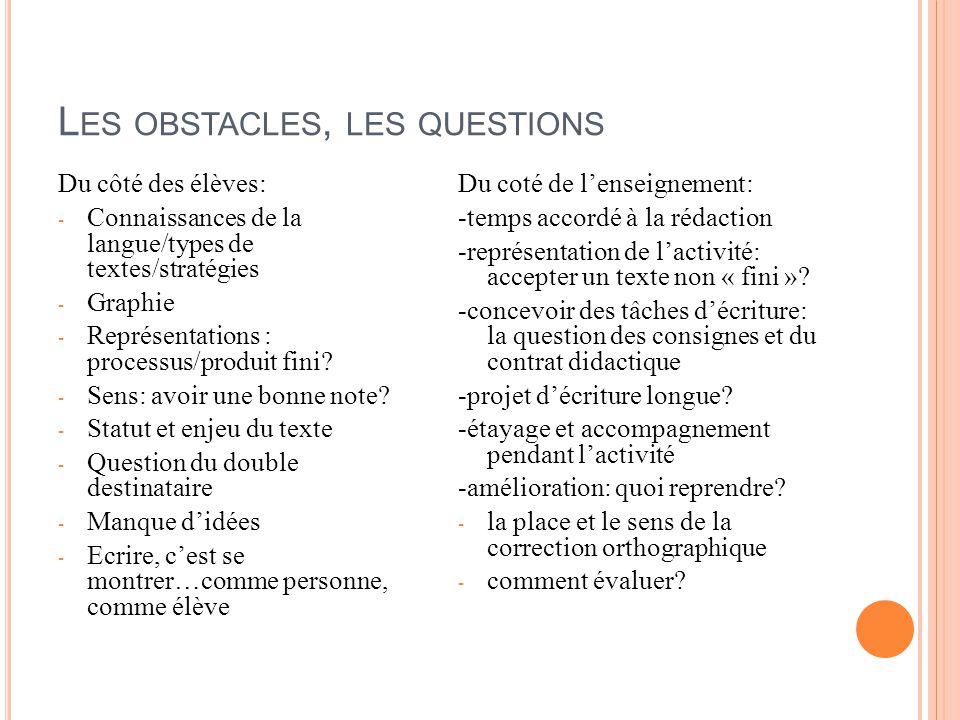 L ES OBSTACLES, LES QUESTIONS Du côté des élèves: - Connaissances de la langue/types de textes/stratégies - Graphie - Représentations : processus/produit fini.