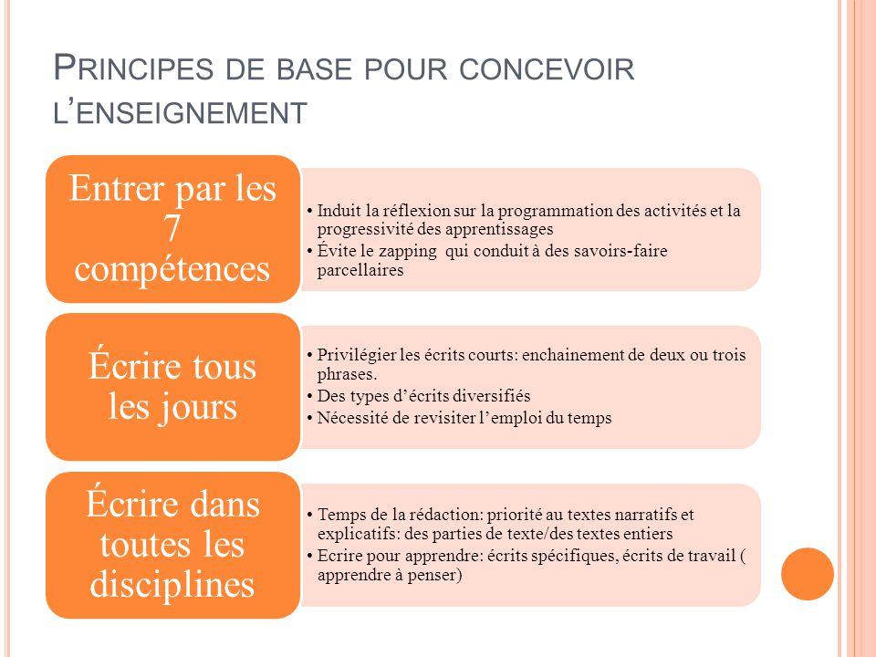 P RINCIPES DE BASE POUR CONCEVOIR L ' ENSEIGNEMENT Induit la réflexion sur la programmation des activités et la progressivité des apprentissages Évite