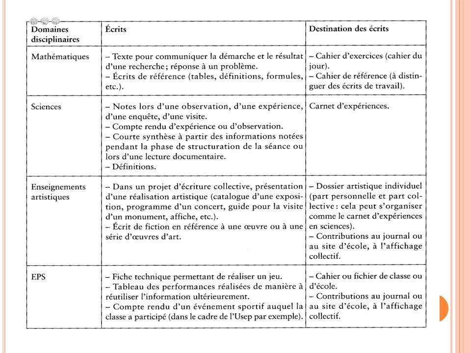 L ES GESTES PROFESSIONNELS E N RÉFÉRENCE AUX TRAVAUX DE D OMINIQUE B UCHETON