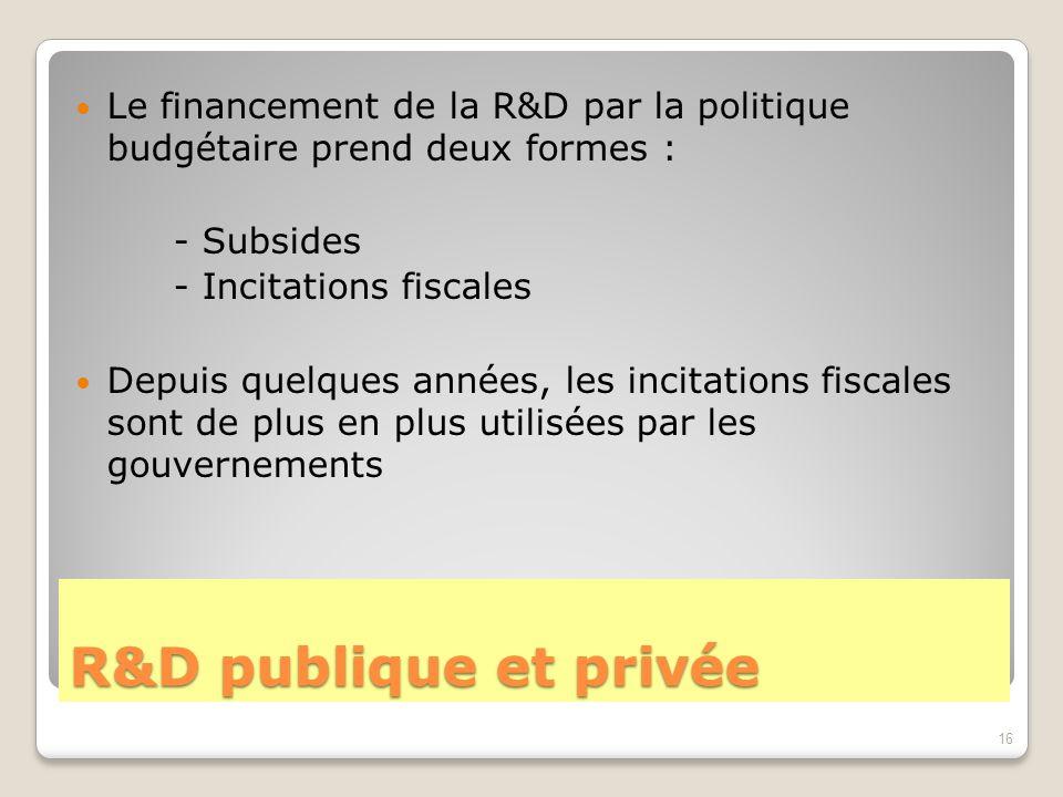 R&D publique et privée Le financement de la R&D par la politique budgétaire prend deux formes : - Subsides - Incitations fiscales Depuis quelques années, les incitations fiscales sont de plus en plus utilisées par les gouvernements 16