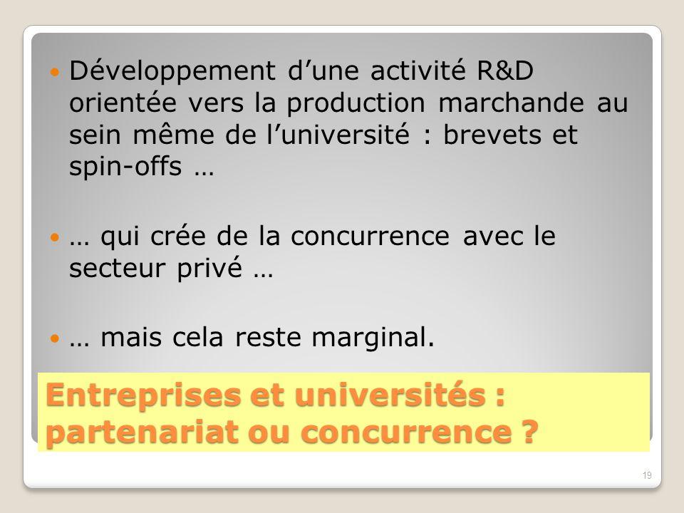 Entreprises et universités : partenariat ou concurrence ? Développement d'une activité R&D orientée vers la production marchande au sein même de l'uni