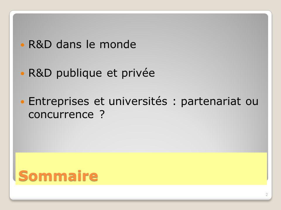 Sommaire R&D dans le monde R&D publique et privée Entreprises et universités : partenariat ou concurrence ? 2