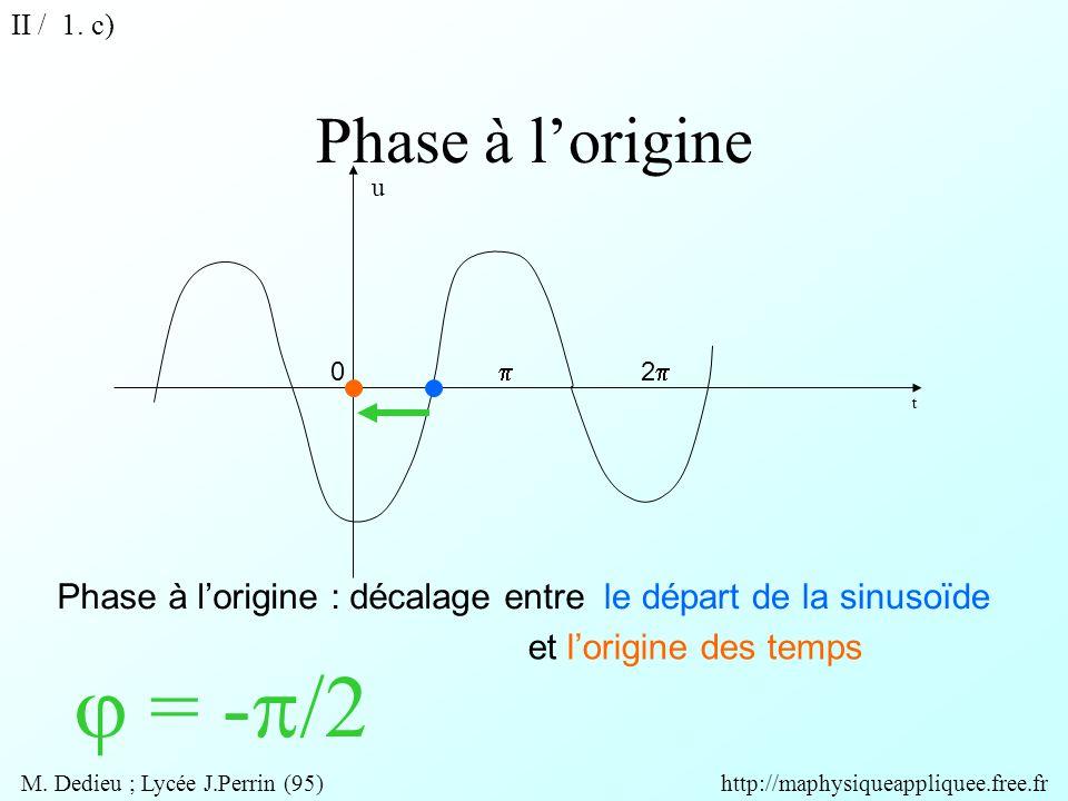 Phase à l'origine t Phase à l'origine : décalage entre  = -  /2 le départ de la sinusoïde et l'origine des temps u 0  22 II / 1.