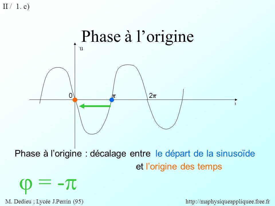 Phase à l'origine t Phase à l'origine : décalage entre  = -  le départ de la sinusoïde et l'origine des temps u 0  22 II / 1.