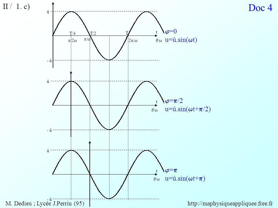 Doc 4 II / 1. c)  =0 u=û.sin(  t)  =  /2 u=û.sin(  t+  /2)  =  u=û.sin(  t+  ) û - û t  /ω 2π/ω π/ω π/2ω T/4T/2 T û - û t  /ω û - û t  /ω
