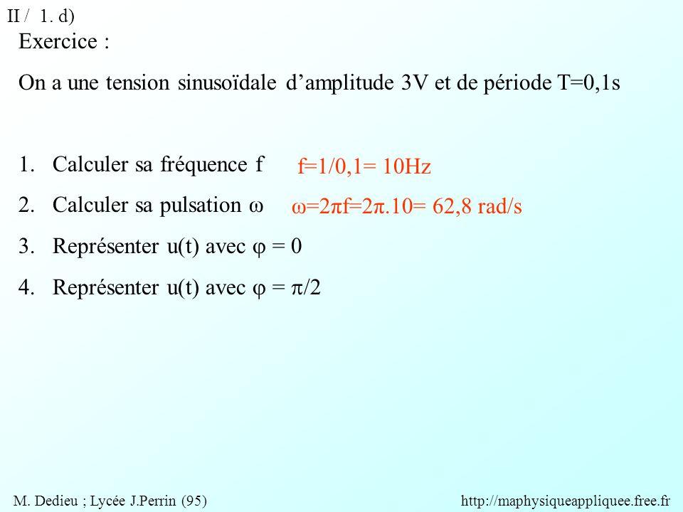 Exercice : On a une tension sinusoïdale d'amplitude 3V et de période T=0,1s 1.Calculer sa fréquence f 2.Calculer sa pulsation ω 3.Représenter u(t) avec  = 0 4.Représenter u(t) avec  =  /2 II / 1.