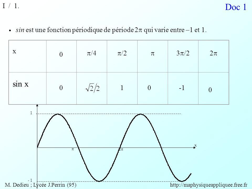  sin est une fonction périodique de période 2  qui varie entre –1 et 1. x 0  /4  /2  3  /222 sin x 010 0 Doc 1 I / 1. 1 - 1 x 2π π M. Dedieu ;