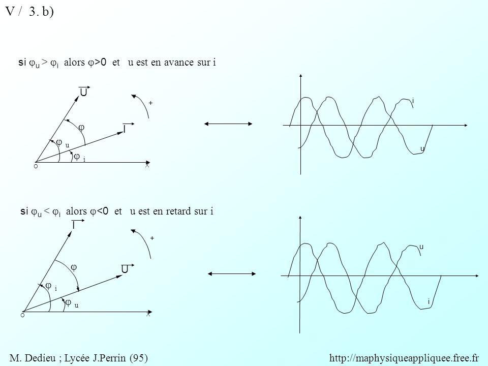 u i O X I U  u u   i i + i u O X U I  i i   u u + si  u >  i alors  >0 et u est en avance sur i si  u <  i alors  <0 et u est en retard sur i V / 3.