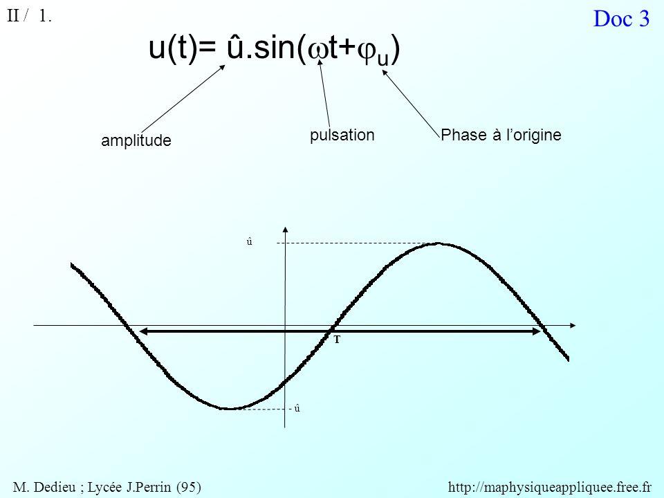 Doc 3 u(t)= û.sin(  t+  u ) amplitude pulsationPhase à l'origine II / 1. T û - û M. Dedieu ; Lycée J.Perrin (95) http://maphysiqueappliquee.free.fr