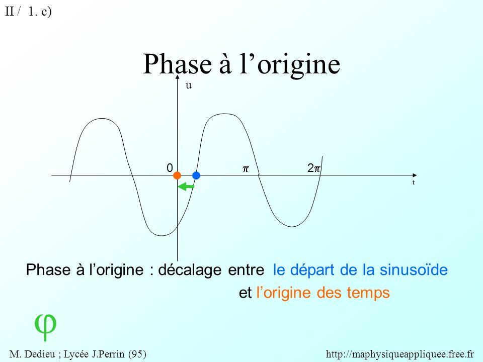 Phase à l'origine t Phase à l'origine : décalage entre  u 0  22 le départ de la sinusoïde et l'origine des temps II / 1. c) M. Dedieu ; Lycée J.Pe