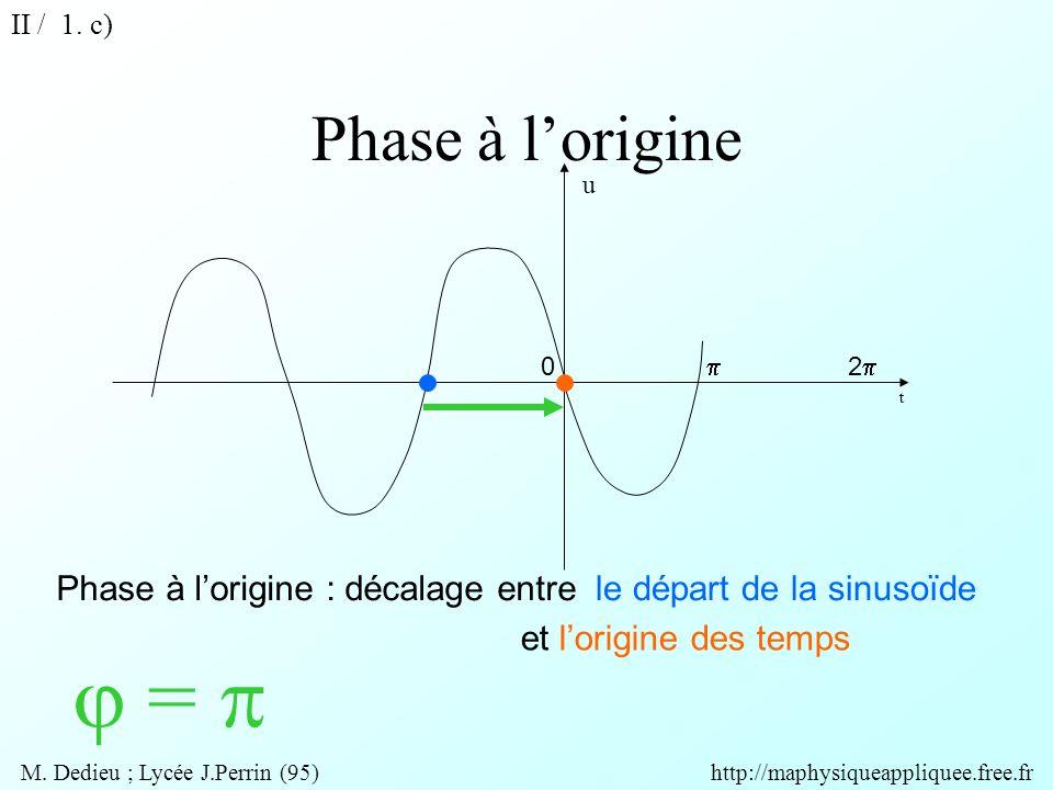 Phase à l'origine t Phase à l'origine : décalage entre  =  le départ de la sinusoïde et l'origine des temps u 0  22 II / 1. c) M. Dedieu ; Lycée