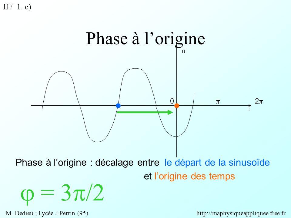 Phase à l'origine t Phase à l'origine : décalage entre  = 3  /2 le départ de la sinusoïde et l'origine des temps u 0  22 II / 1.