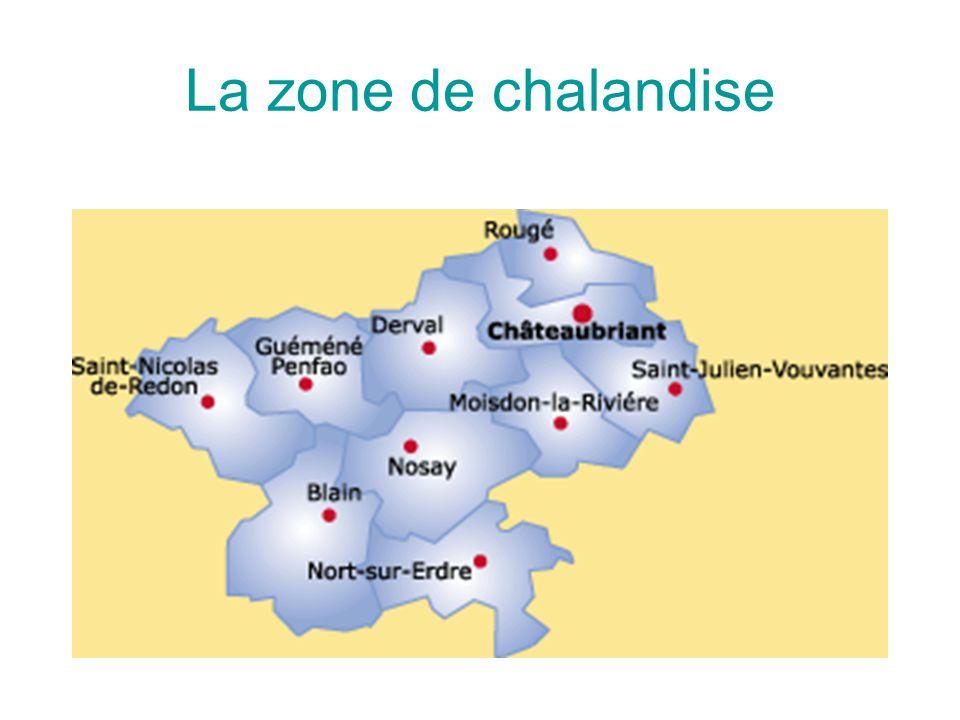 La zone de chalandise