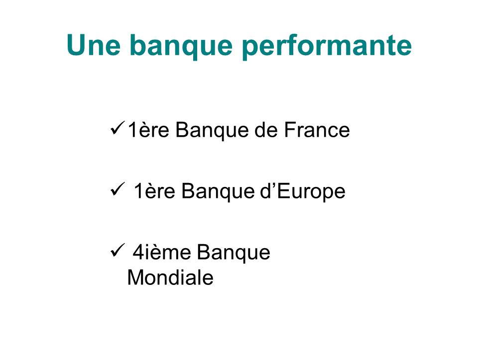 Une banque performante 1ère Banque de France 1ère Banque d'Europe 4ième Banque Mondiale