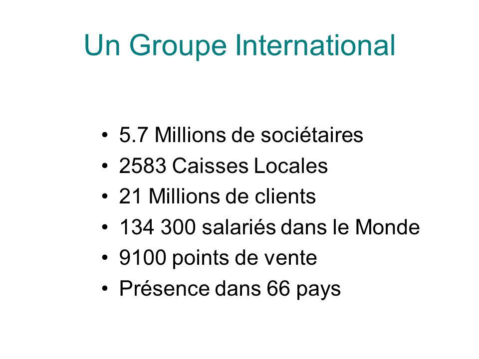 Un Groupe International 5.7 Millions de sociétaires 2583 Caisses Locales 21 Millions de clients 134 300 salariés dans le Monde 9100 points de vente Pr