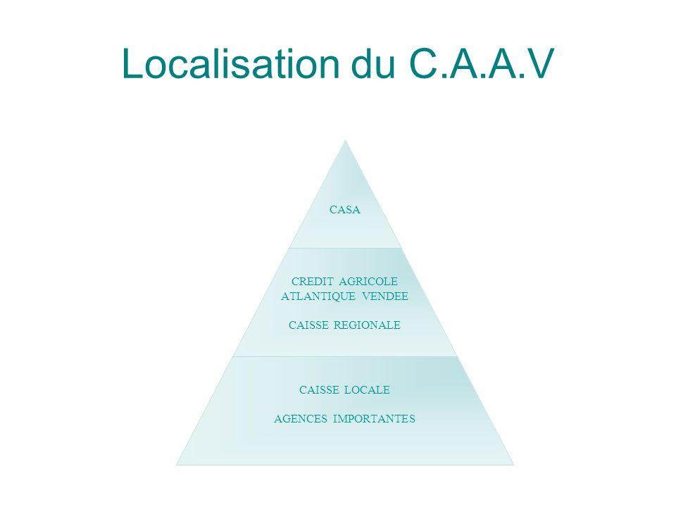 Localisation du C.A.A.V CASA CREDIT AGRICOLE ATLANTIQUE VENDEE CAISSE REGIONALE CAISSE LOCALE AGENCES IMPORTANTES