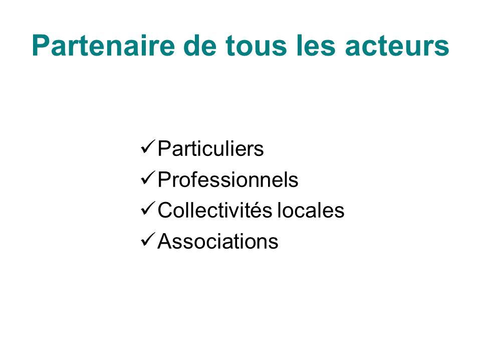 Partenaire de tous les acteurs Particuliers Professionnels Collectivités locales Associations