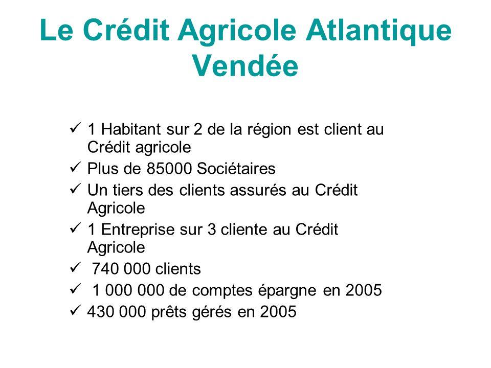 Le Crédit Agricole Atlantique Vendée 1 Habitant sur 2 de la région est client au Crédit agricole Plus de 85000 Sociétaires Un tiers des clients assuré