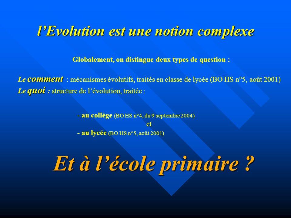 Quelques questions : 1.Doit-on parler d'évolution .