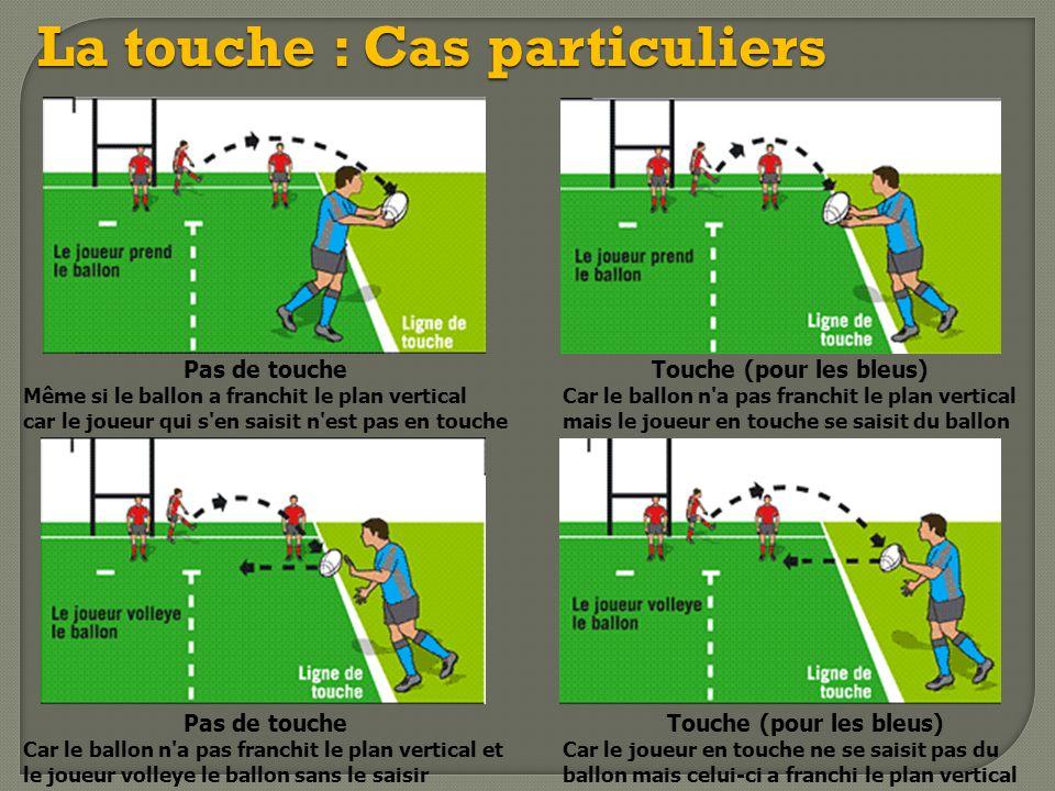 La touche : Cas particuliers Pas de touche Même si le ballon a franchit le plan vertical car le joueur qui s en saisit n est pas en touche Touche (pour les bleus) Car le ballon n a pas franchit le plan vertical mais le joueur en touche se saisit du ballon Pas de touche Car le ballon n a pas franchit le plan vertical et le joueur volleye le ballon sans le saisir Touche (pour les bleus) Car le joueur en touche ne se saisit pas du ballon mais celui-ci a franchi le plan vertical
