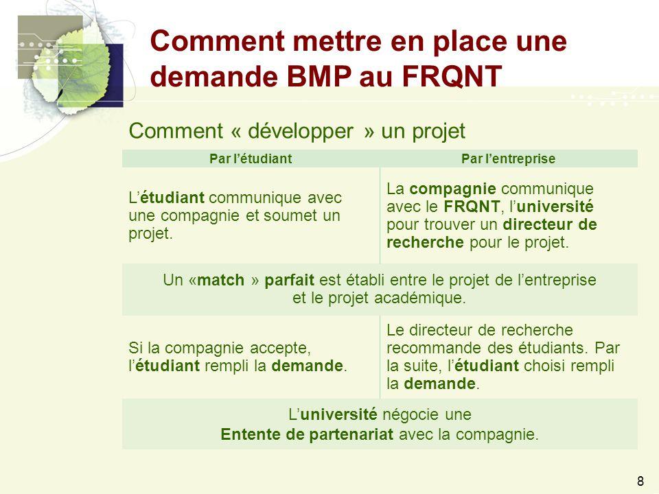 8 Comment mettre en place une demande BMP au FRQNT Comment « développer » un projet Par l'étudiantPar l'entreprise L'étudiant communique avec une compagnie et soumet un projet.