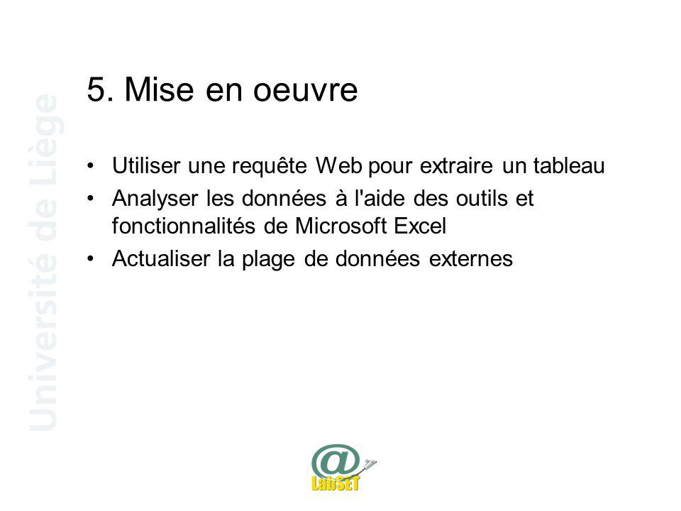 5. Mise en oeuvre Utiliser une requête Web pour extraire un tableau Analyser les données à l'aide des outils et fonctionnalités de Microsoft Excel Act