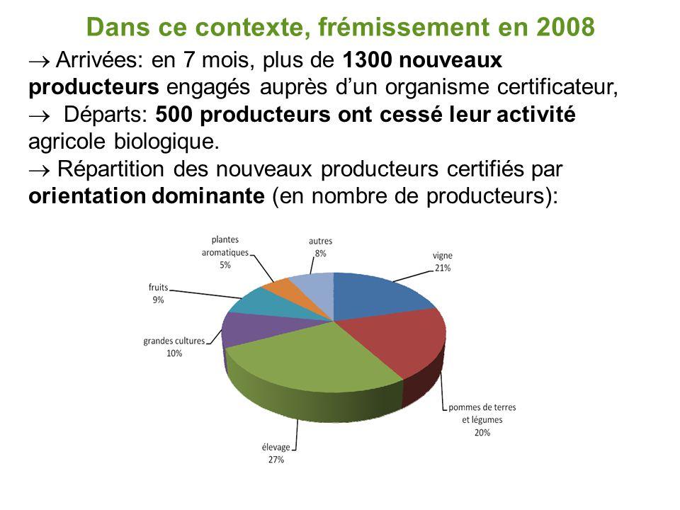 Dans ce contexte, frémissement en 2008  Arrivées: en 7 mois, plus de 1300 nouveaux producteurs engagés auprès d'un organisme certificateur,  Départs