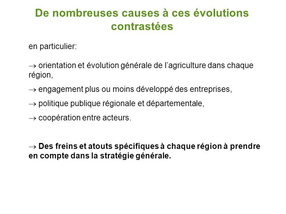 De nombreuses causes à ces évolutions contrastées en particulier:  orientation et évolution générale de l'agriculture dans chaque région,  engagemen