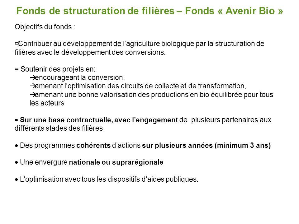 Fonds de structuration de filières – Fonds « Avenir Bio » Objectifs du fonds :  Contribuer au développement de l'agriculture biologique par la struct