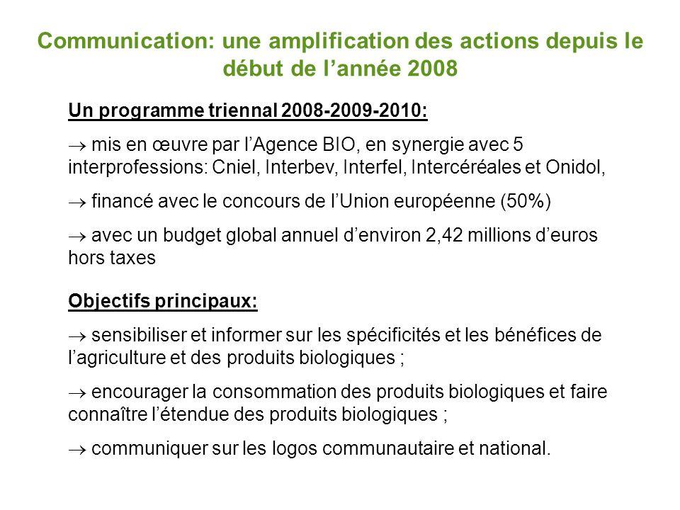 Communication: une amplification des actions depuis le début de l'année 2008 Un programme triennal 2008-2009-2010:  mis en œuvre par l'Agence BIO, en
