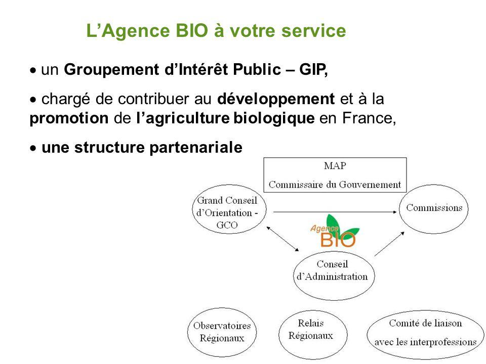  un Groupement d'Intérêt Public – GIP,  chargé de contribuer au développement et à la promotion de l'agriculture biologique en France,  une structu