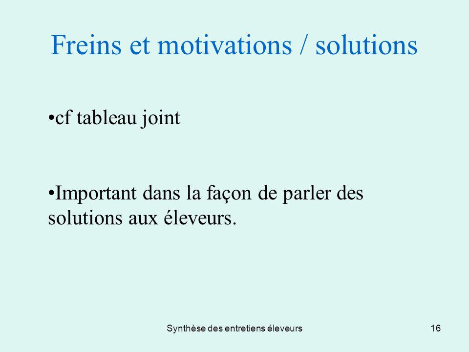 Synthèse des entretiens éleveurs16 Freins et motivations / solutions cf tableau joint Important dans la façon de parler des solutions aux éleveurs.