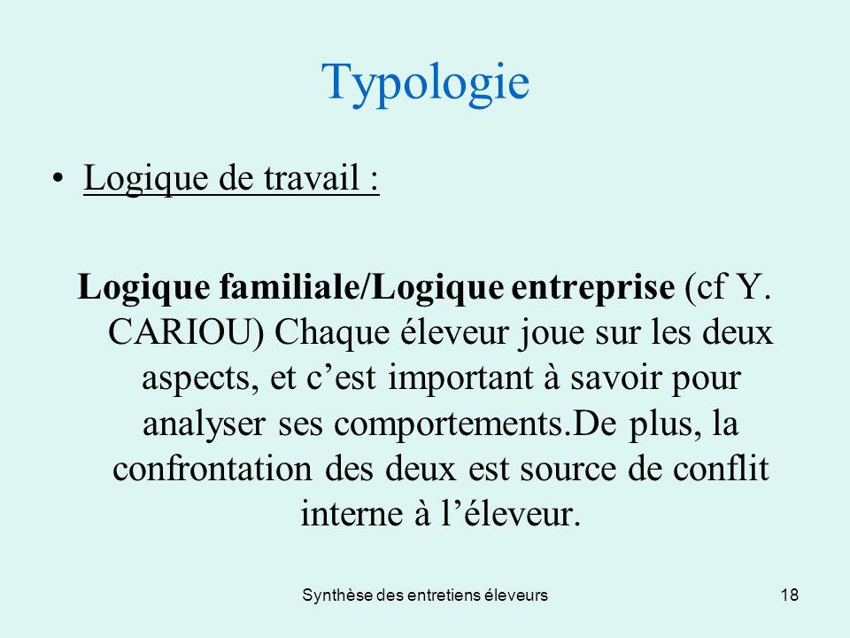 Synthèse des entretiens éleveurs18 Typologie Logique de travail : Logique familiale/Logique entreprise (cf Y. CARIOU) Chaque éleveur joue sur les deux
