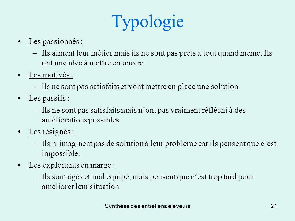 Synthèse des entretiens éleveurs21 Typologie Les passionnés : –Ils aiment leur métier mais ils ne sont pas prêts à tout quand même.