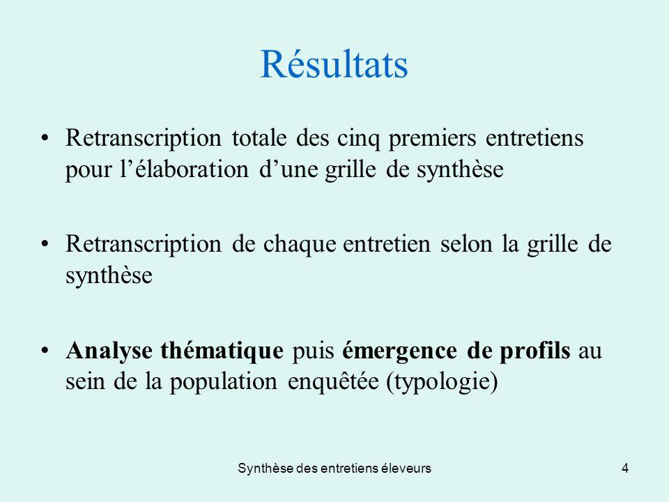 Synthèse des entretiens éleveurs4 Résultats Retranscription totale des cinq premiers entretiens pour l'élaboration d'une grille de synthèse Retranscri