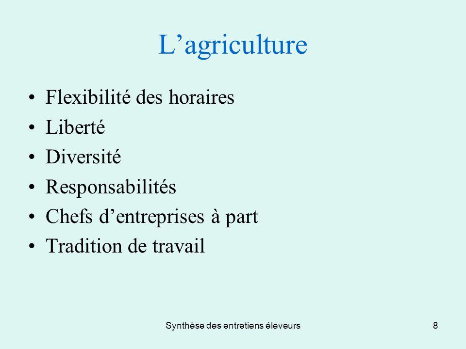 Synthèse des entretiens éleveurs8 L'agriculture Flexibilité des horaires Liberté Diversité Responsabilités Chefs d'entreprises à part Tradition de travail