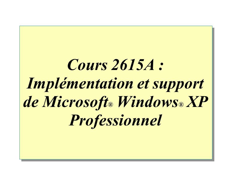 Introduction Nom Société Titre/Fonction Responsabilités professionnelles Expérience des réseaux Expérience de Windows XP Professionnel, Windows 2000 Professionnel, Windows 2000 Server Attentes