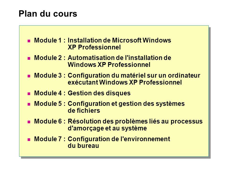 Plan du cours (suite) Module 8 :Configuration de l adressage TCP/IP et de la résolution de noms Module 9 :Configuration de Microsoft Windows XP Professionnel pour fonctionner sur des réseaux Microsoft Module 10 :Prise en charge des utilisateurs distants Module 11 :Configuration de Windows XP Professionnel pour l informatique mobile Module 12 :Surveillance des ressources et des performances