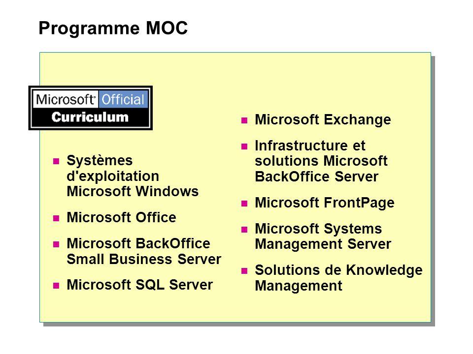 Programme MCP MCSE MCDBA MCSD MCP + Site Building MCP MCT