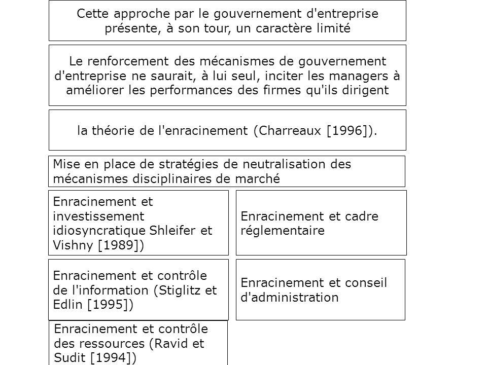 Cette approche par le gouvernement d'entreprise présente, à son tour, un caractère limité Le renforcement des mécanismes de gouvernement d'entreprise