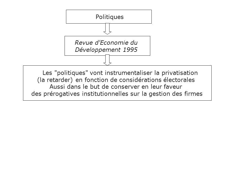 Les bureaucrates vont s opposer aux privatisations dans le but de conserver à leur profit des marges d actions discrétionnaires sur les firmes publiques Revue d Etude Comparative Est-Ouest 1997 Bureaucrates