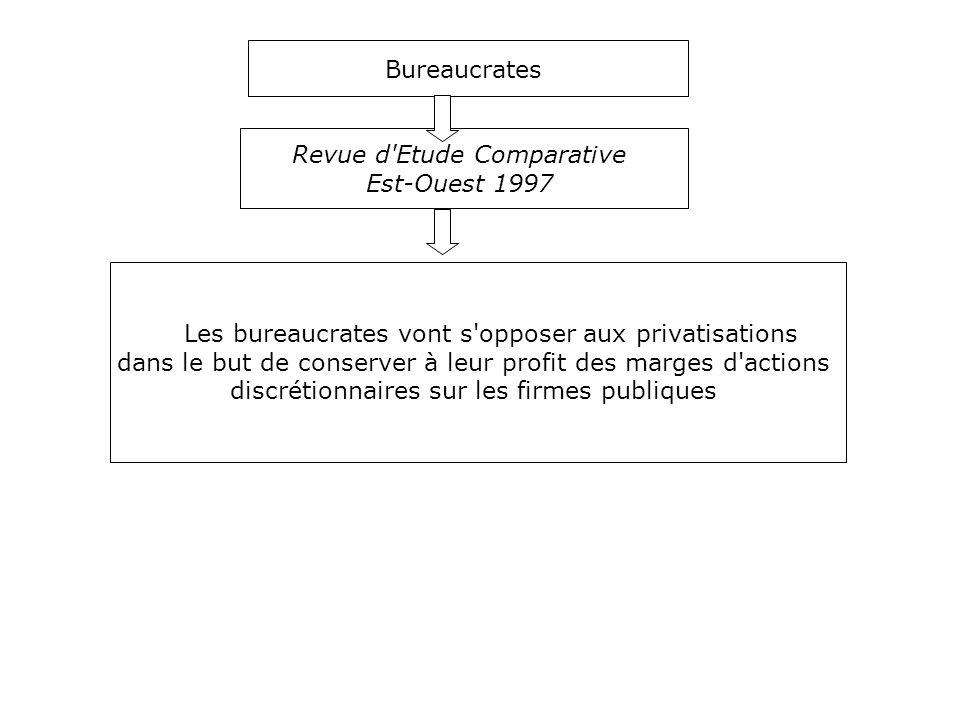 Les bureaucrates vont s'opposer aux privatisations dans le but de conserver à leur profit des marges d'actions discrétionnaires sur les firmes publiqu